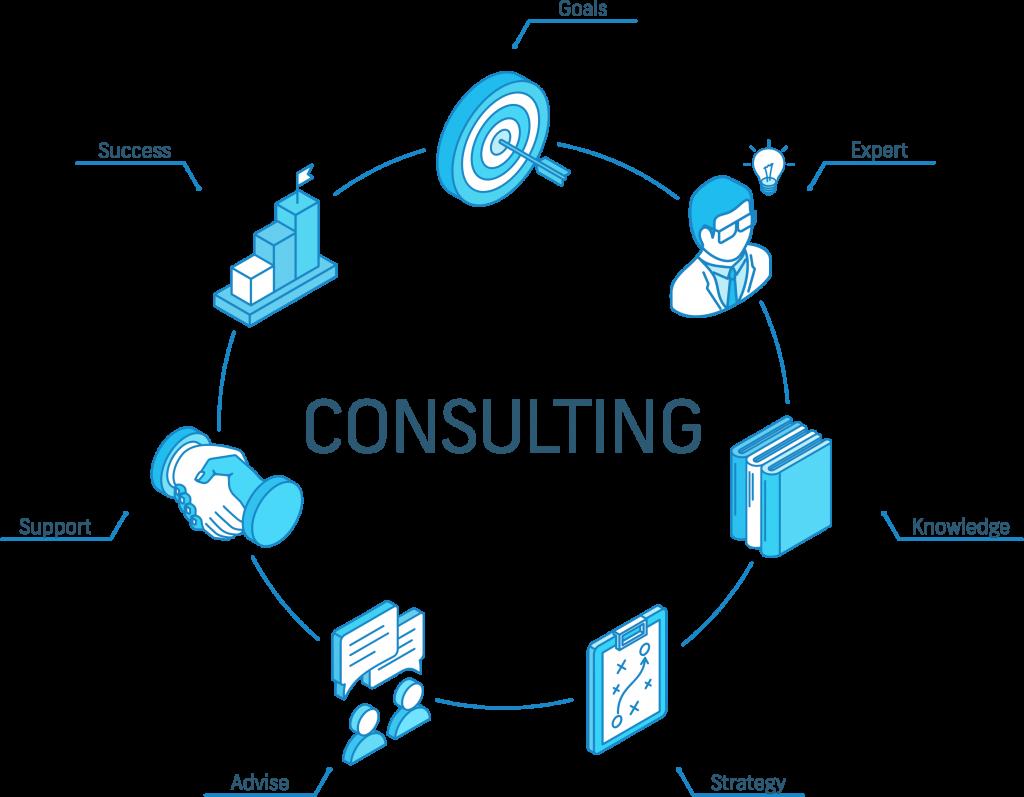 Alfresco Consulting